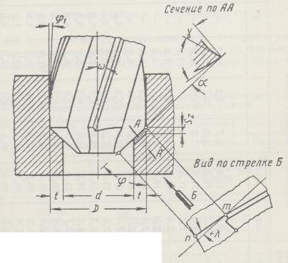 зенкера и схема резания