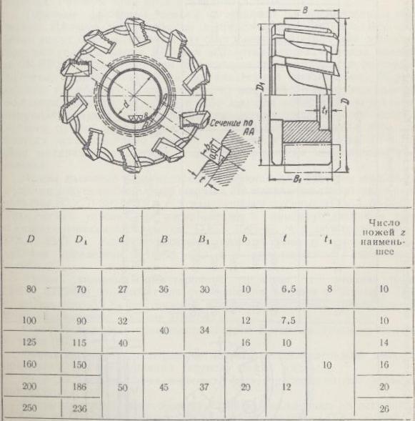 борфреза сферическая твердосплавная 22х10